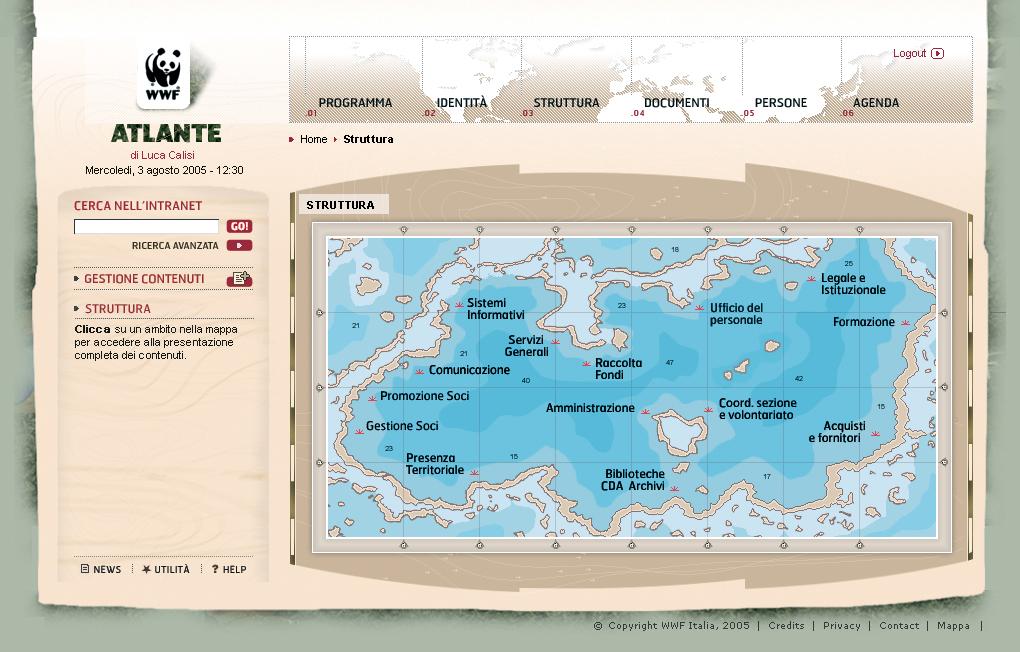 WWF-Atlante.STRUTTURA